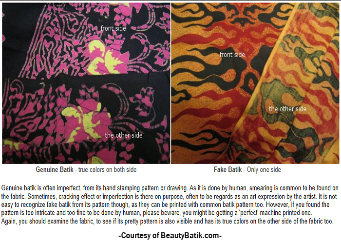 Real Versus Fake Batik